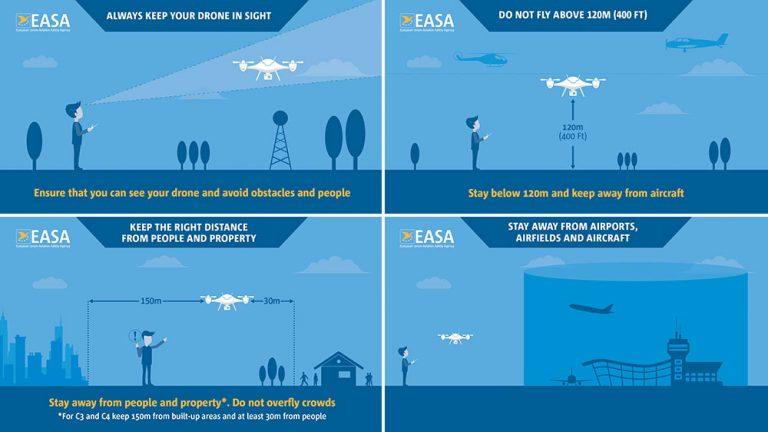 reglementation drone 2021 en bref